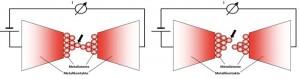 Der Einzel-Atom-Schalter im eingeschalteten (links) und im offenen (rechts) Zustand. Quelle: T.Schimmel/KIT